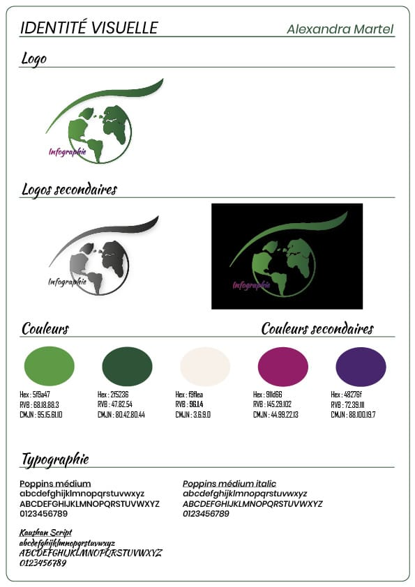 Identité visuelle Alexandra Martel Infographiste